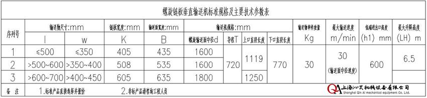 螺旋链板提升机规格选择
