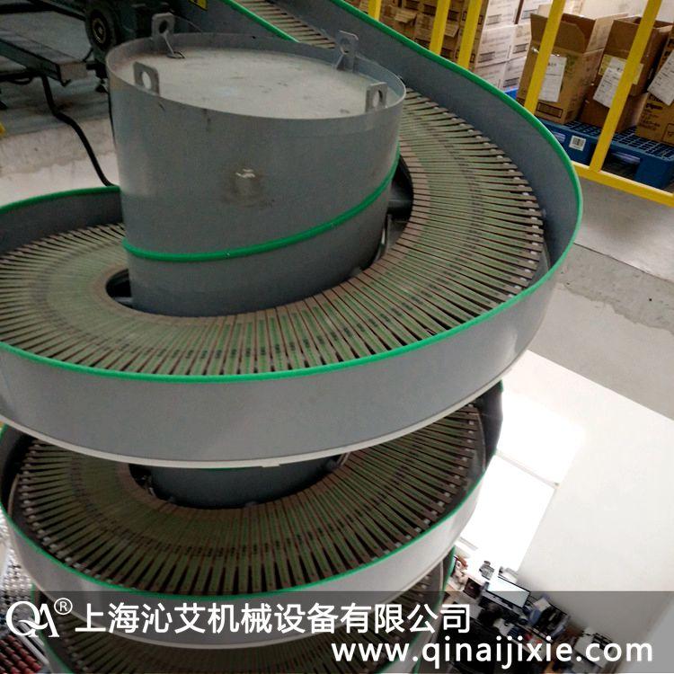 输送设备中螺旋输送机螺旋轴停转是什么情况?